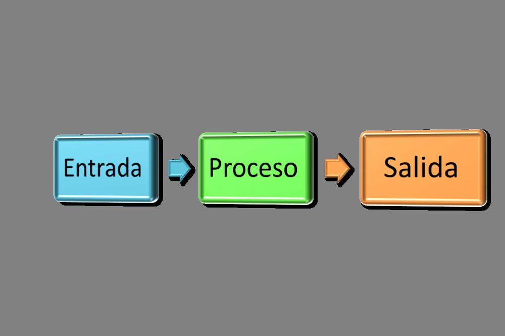 Enfoque sistemico 1