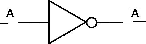 Diagrama de circuitos l gicos sistemasumma for Puerta xor de tres entradas