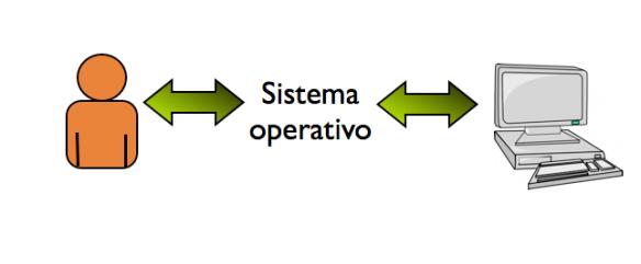 https://sistemasumma.files.wordpress.com/2013/02/sis-001.png?w=584